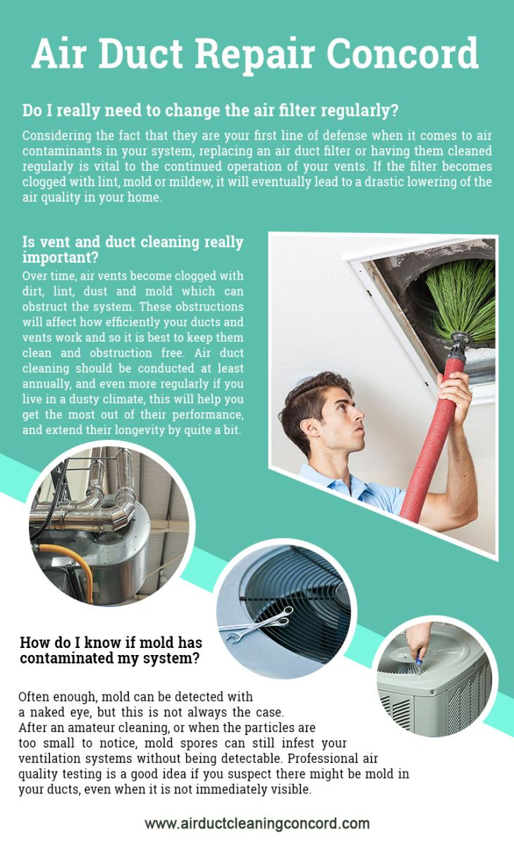 Air Duct Cleaning Concord Infographic
